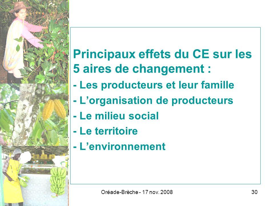 Principaux effets du CE sur les 5 aires de changement :