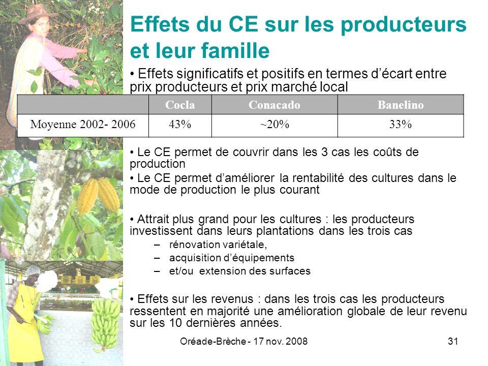 Effets du CE sur les producteurs et leur famille
