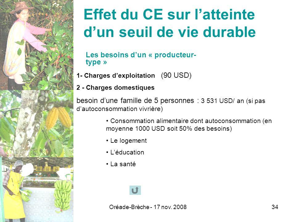 Effet du CE sur l'atteinte d'un seuil de vie durable