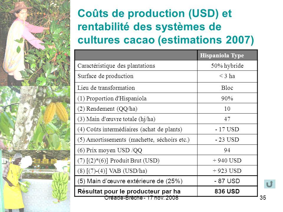 Coûts de production (USD) et rentabilité des systèmes de cultures cacao (estimations 2007)
