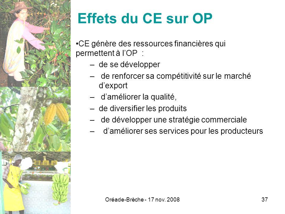 Effets du CE sur OP CE génère des ressources financières qui permettent à l'OP : de se développer.