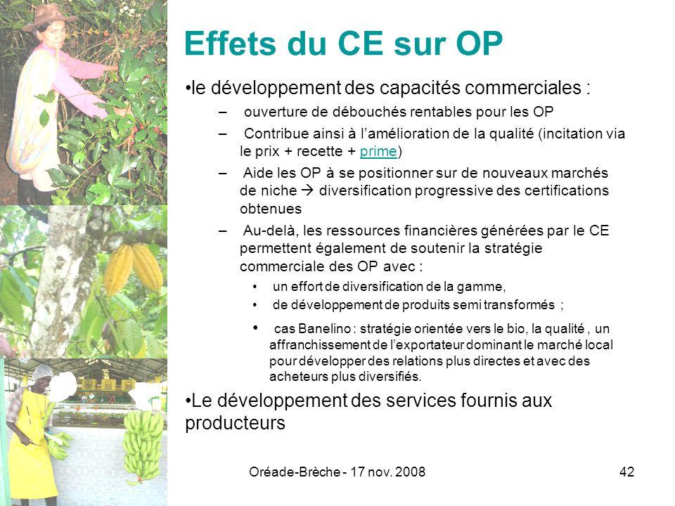 Effets du CE sur OP le développement des capacités commerciales :