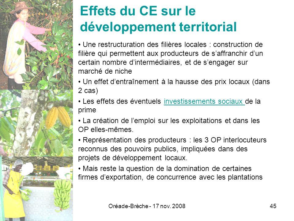 Effets du CE sur le développement territorial