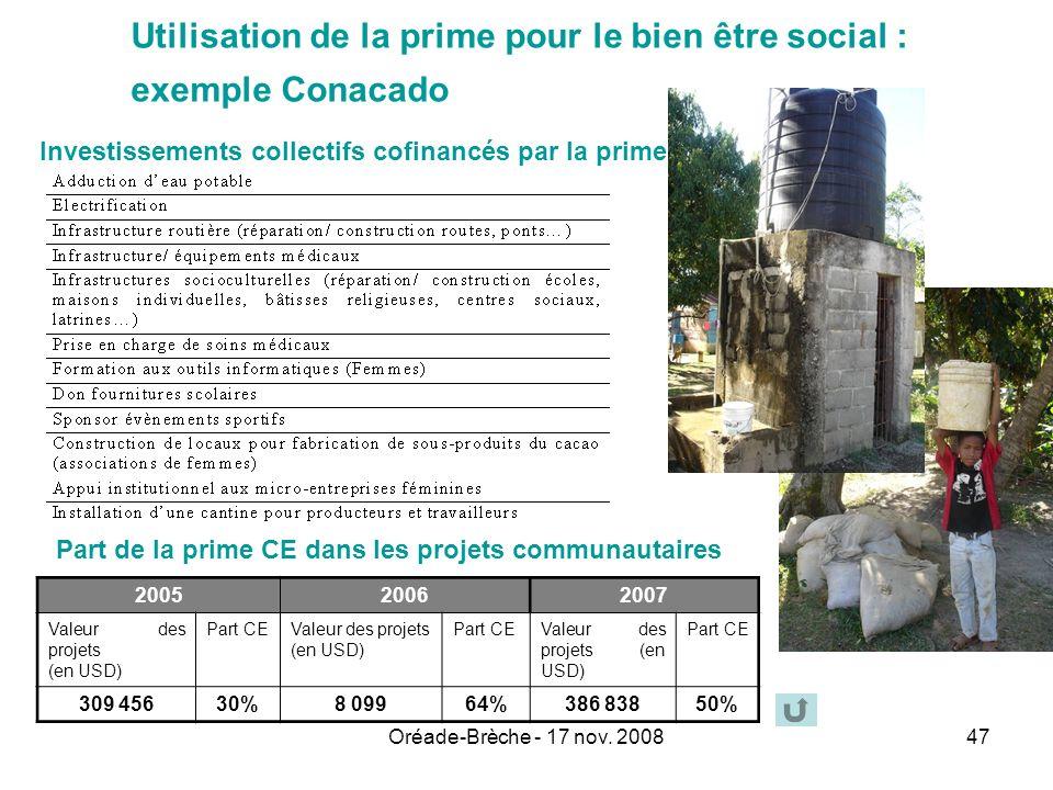 Utilisation de la prime pour le bien être social : exemple Conacado