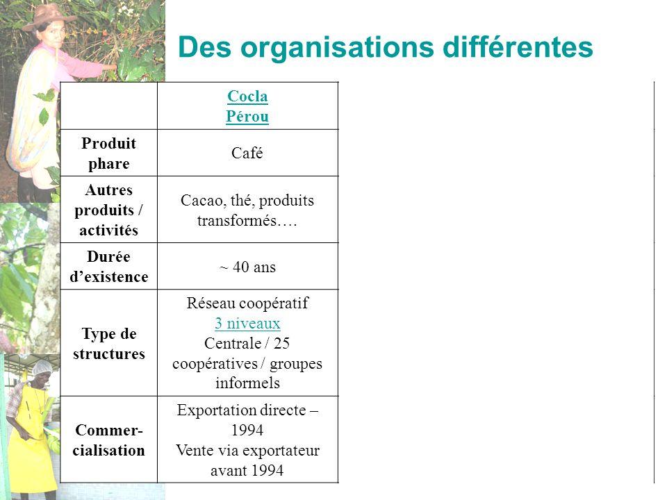 Des organisations différentes