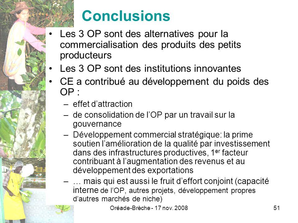Conclusions Les 3 OP sont des alternatives pour la commercialisation des produits des petits producteurs.