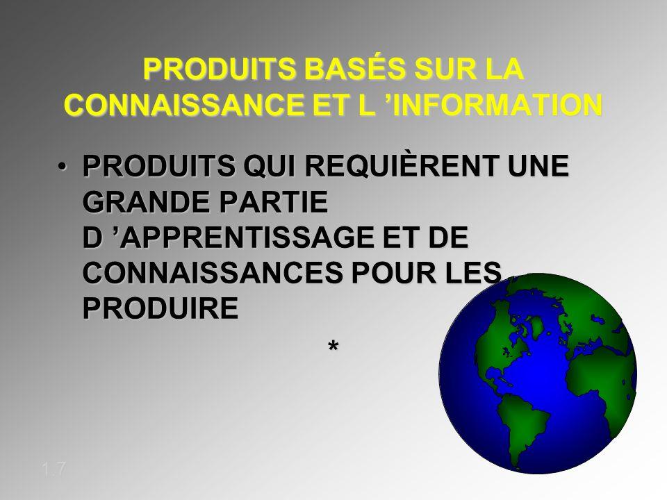 PRODUITS BASÉS SUR LA CONNAISSANCE ET L 'INFORMATION