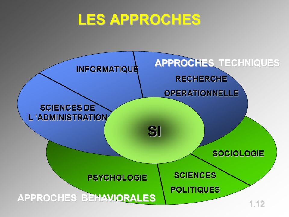 SCIENCES DE L 'ADMINISTRATION