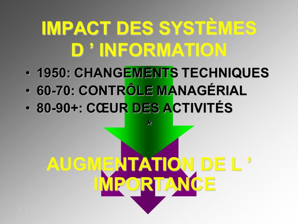 IMPACT DES SYSTÈMES D ' INFORMATION