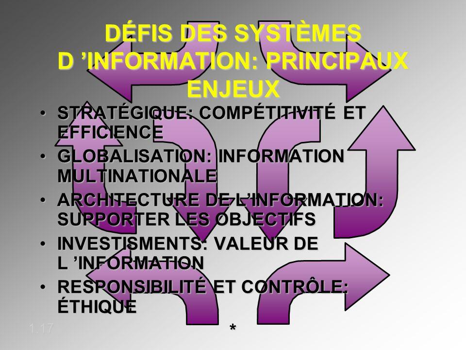 DÉFIS DES SYSTÈMES D 'INFORMATION: PRINCIPAUX ENJEUX