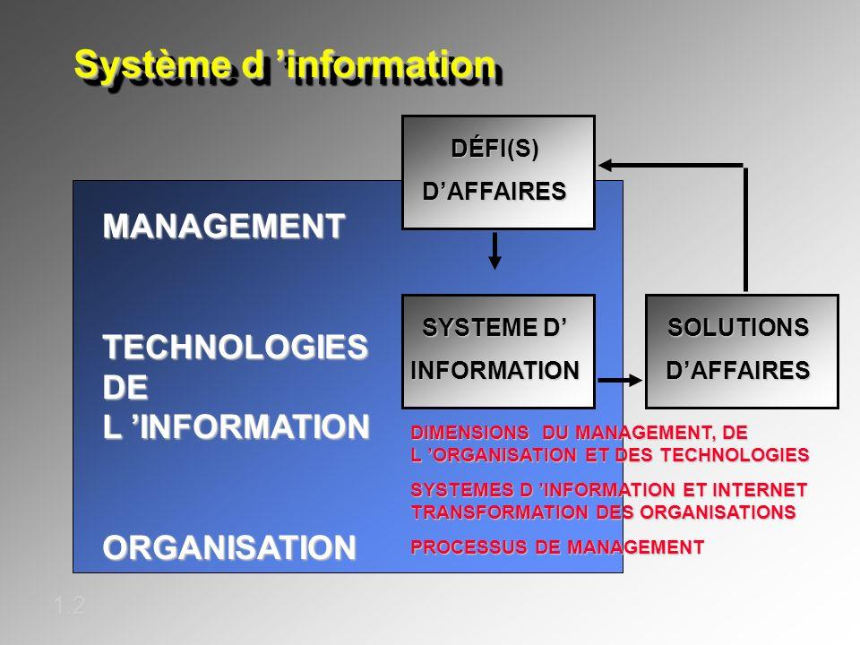 Système d 'information