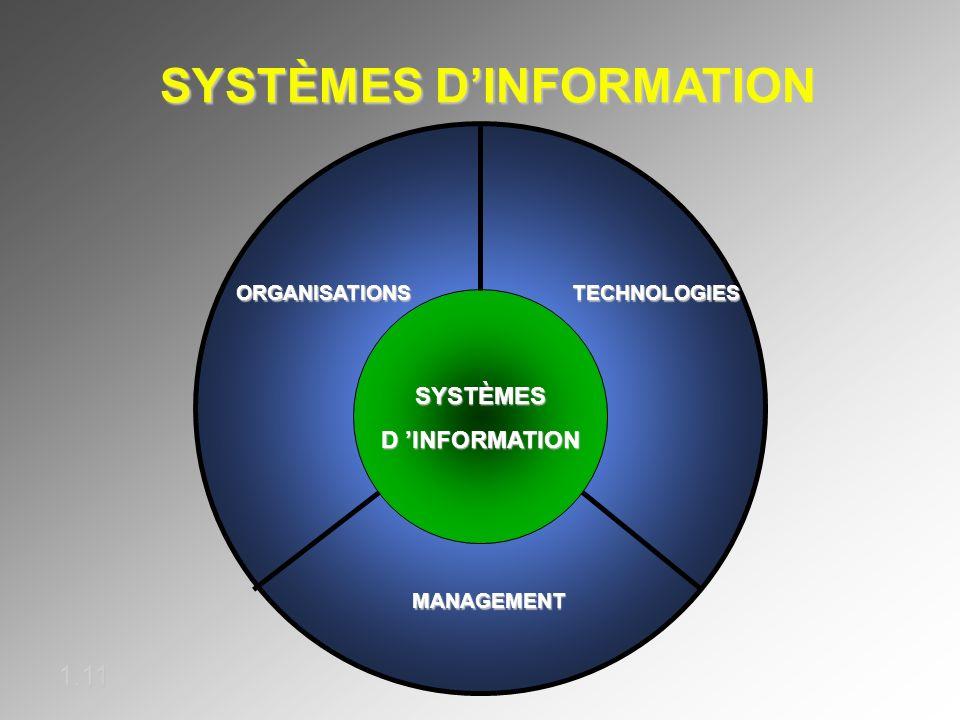 SYSTÈMES D'INFORMATION