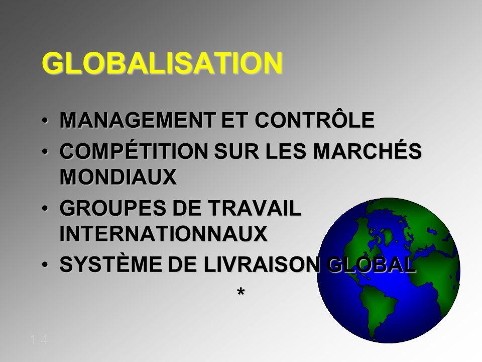 GLOBALISATION MANAGEMENT ET CONTRÔLE