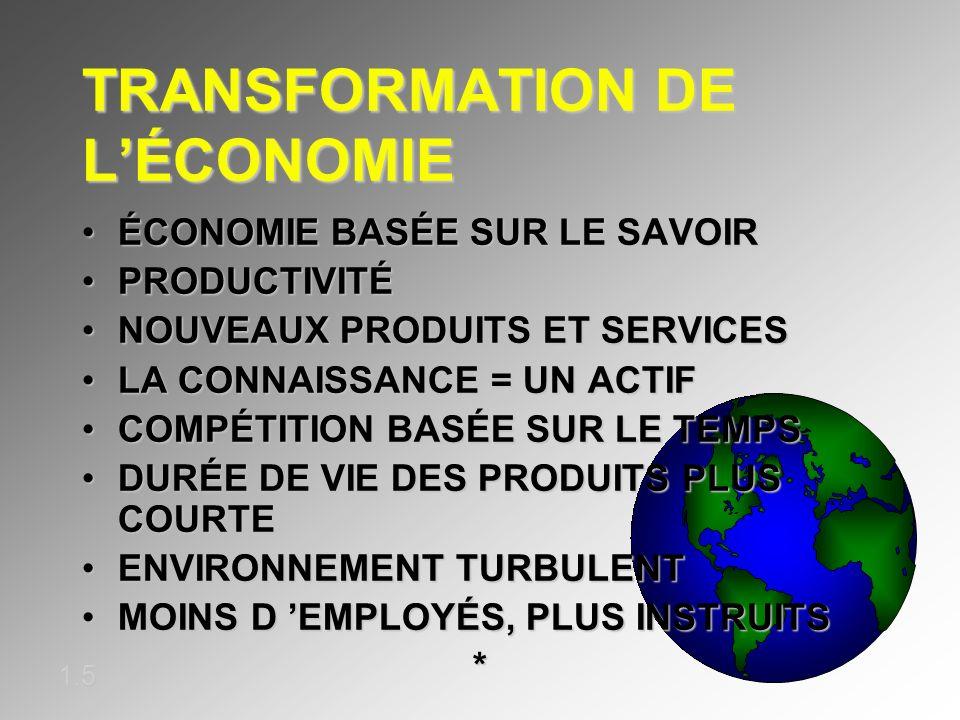 TRANSFORMATION DE L'ÉCONOMIE