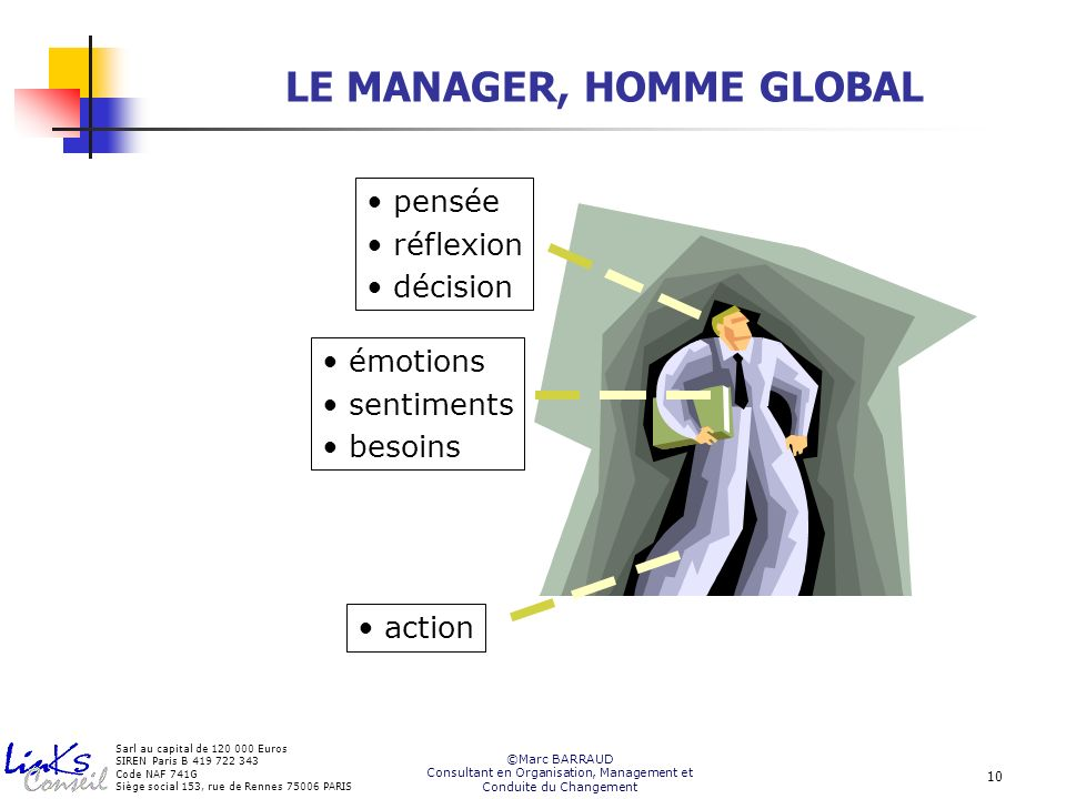 LE MANAGER, HOMME GLOBAL