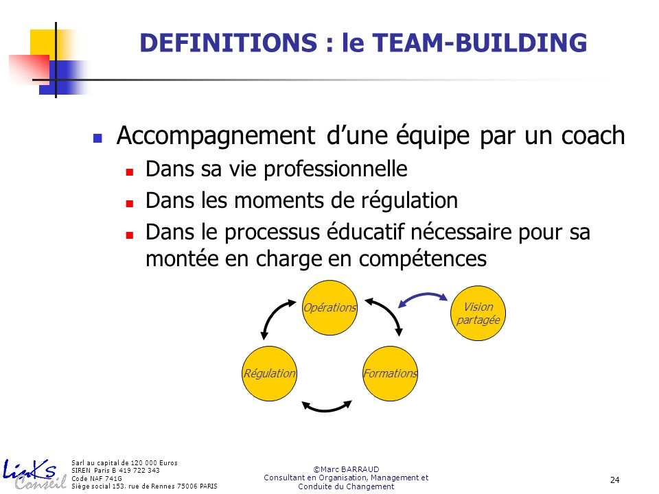 DEFINITIONS : le TEAM-BUILDING