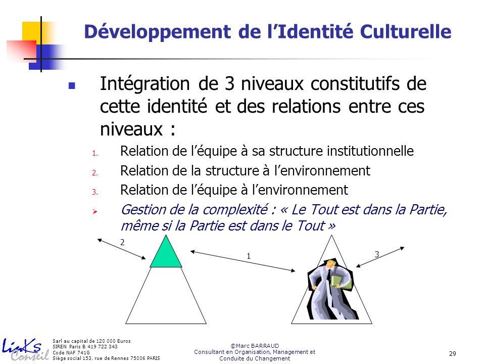 Développement de l'Identité Culturelle