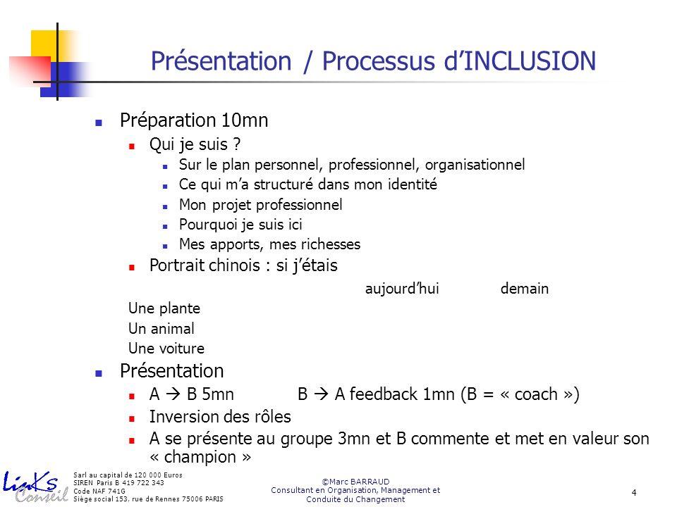 Présentation / Processus d'INCLUSION