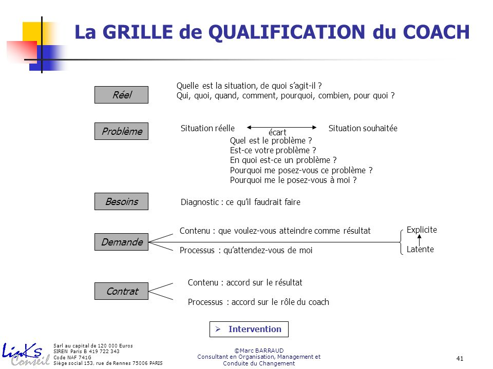 La GRILLE de QUALIFICATION du COACH