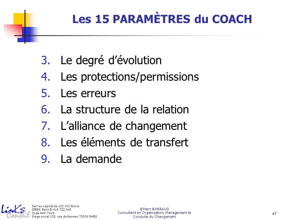 Les 15 PARAMÈTRES du COACH