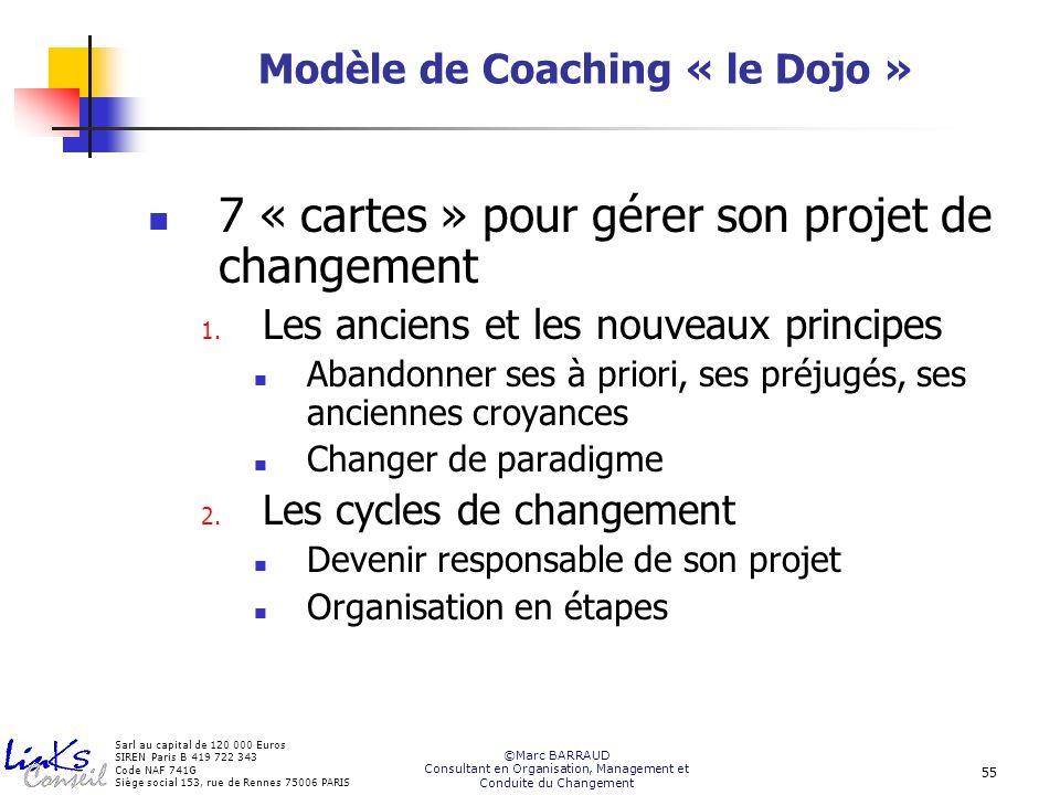 Modèle de Coaching « le Dojo »