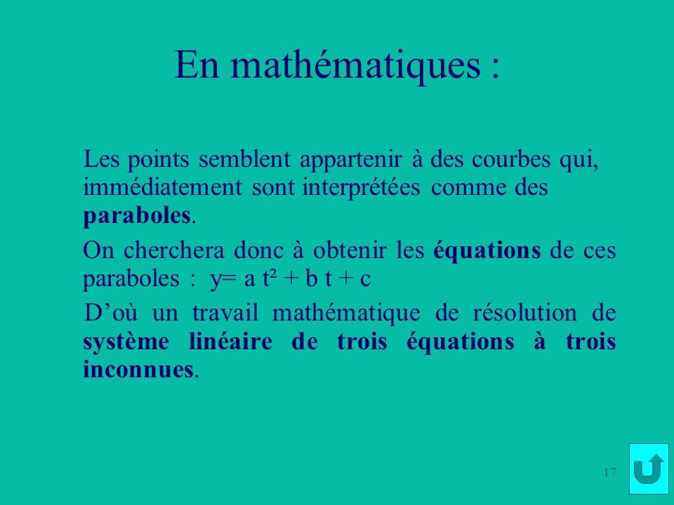 En mathématiques : Les points semblent appartenir à des courbes qui, immédiatement sont interprétées comme des paraboles.