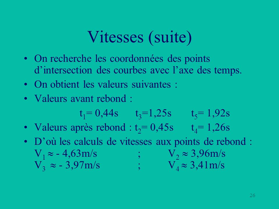 Vitesses (suite) On recherche les coordonnées des points d'intersection des courbes avec l'axe des temps.