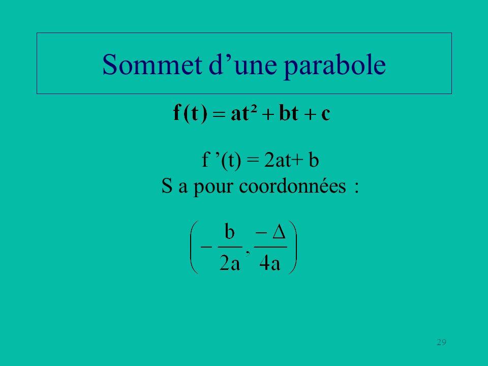 Sommet d'une parabole f '(t) = 2at+ b S a pour coordonnées :
