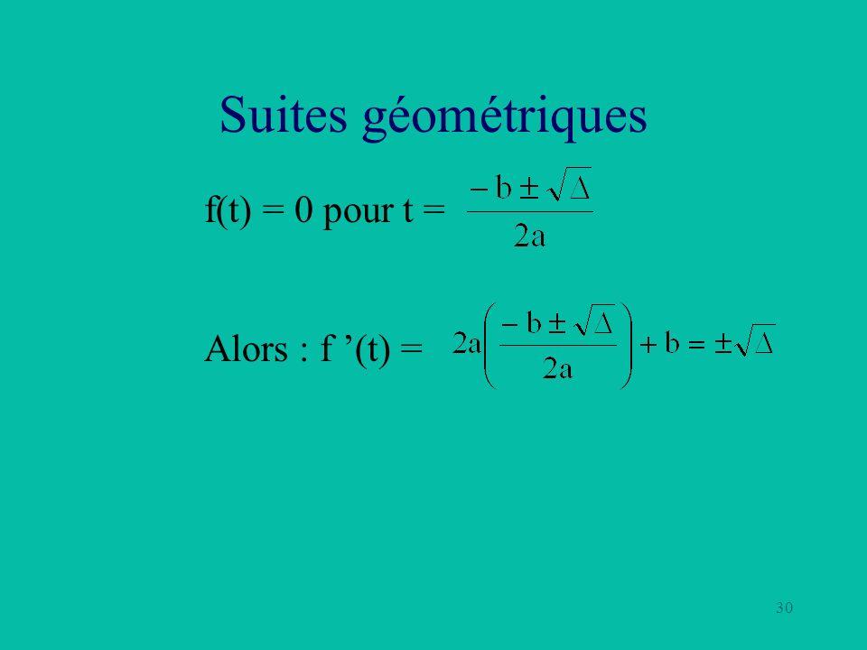Suites géométriques f(t) = 0 pour t = Alors : f '(t) =