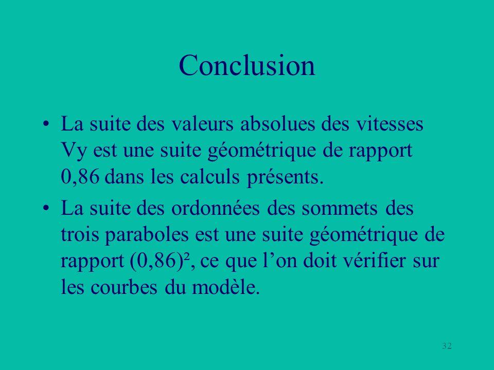 Conclusion La suite des valeurs absolues des vitesses Vy est une suite géométrique de rapport 0,86 dans les calculs présents.