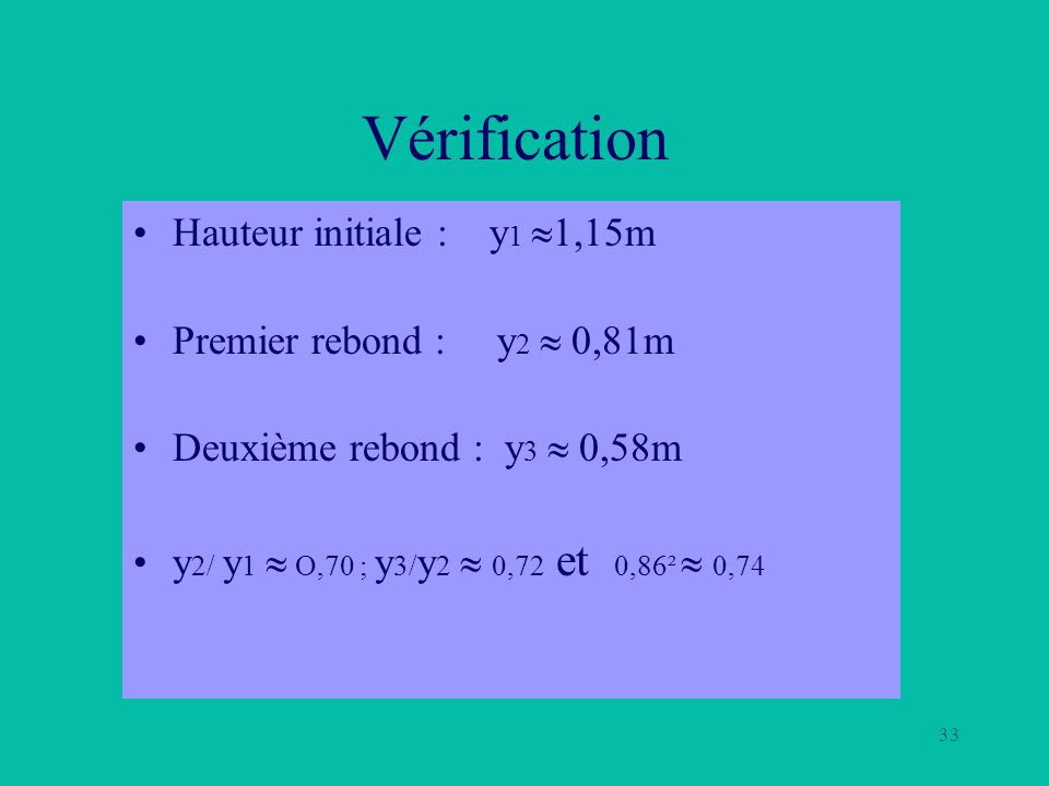 Vérification Hauteur initiale : y1 1,15m Premier rebond : y2  0,81m