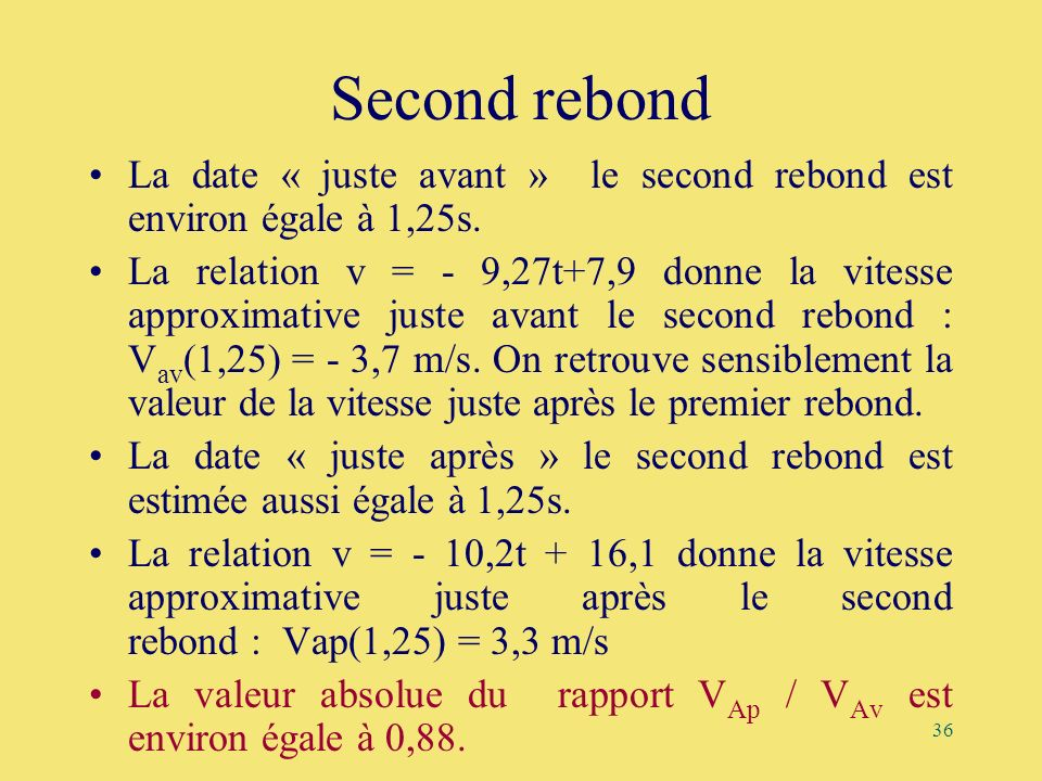 Second rebond La date « juste avant » le second rebond est environ égale à 1,25s.