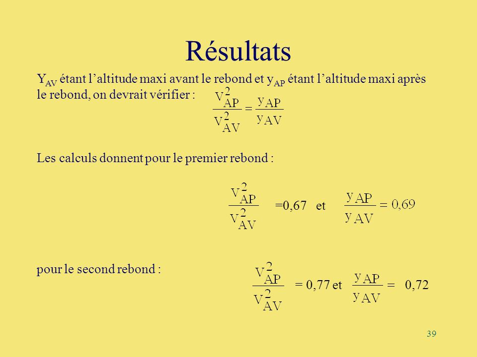 Résultats YAV étant l'altitude maxi avant le rebond et yAP étant l'altitude maxi après le rebond, on devrait vérifier :