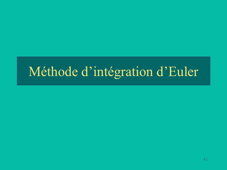 Méthode d'intégration d'Euler