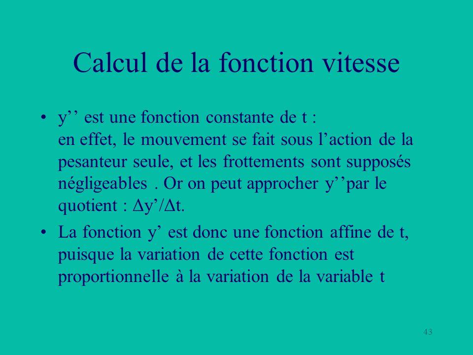 Calcul de la fonction vitesse