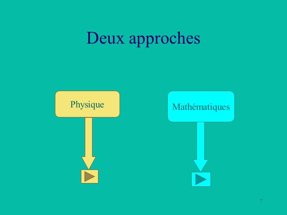 Deux approches Physique Mathématiques
