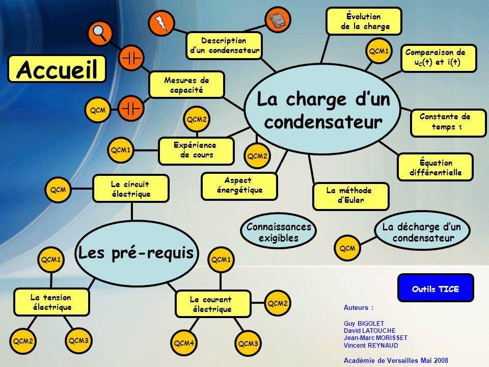 La charge d'un condensateur Connaissances exigibles