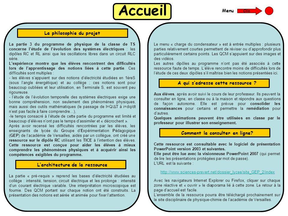 Accueil Menu La philosophie du projet