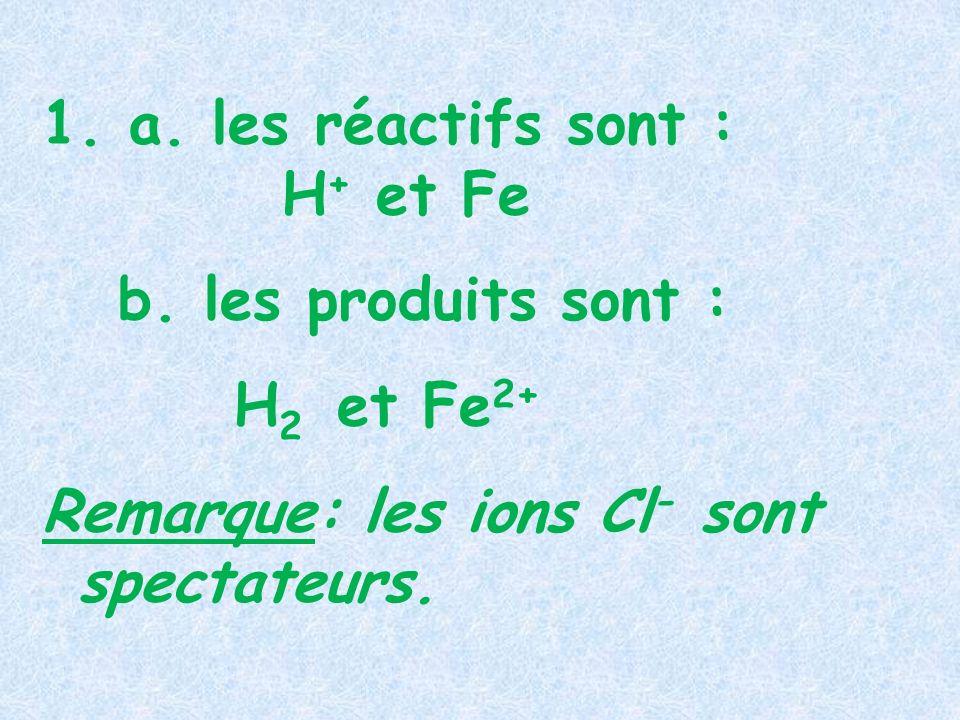 1. a. les réactifs sont : H+ et Fe