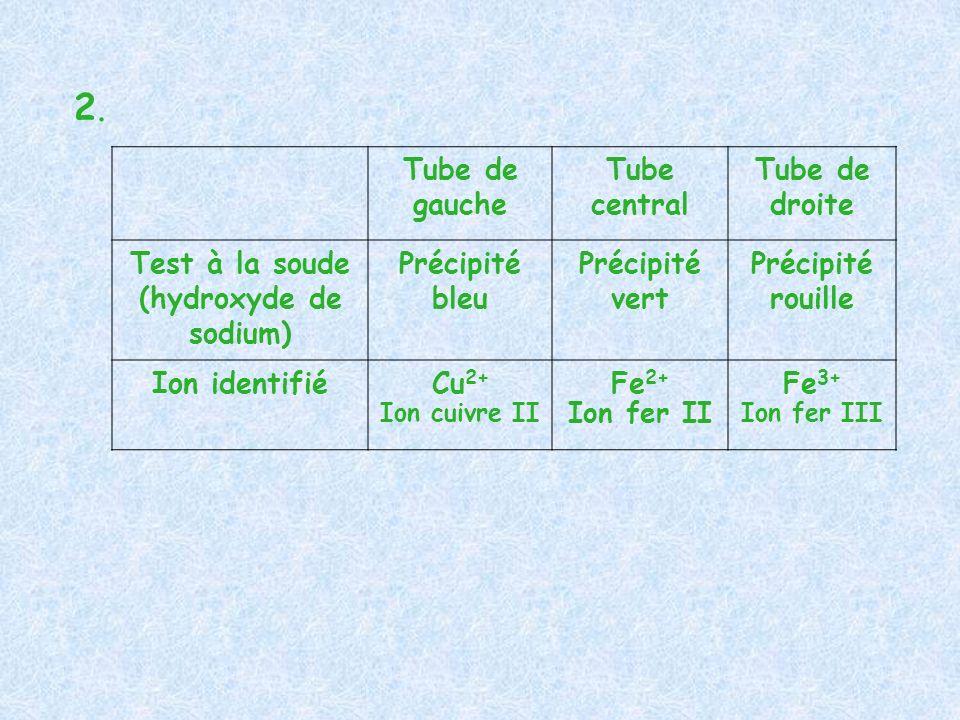 Test à la soude (hydroxyde de sodium)