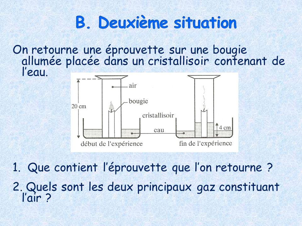 B. Deuxième situationOn retourne une éprouvette sur une bougie allumée placée dans un cristallisoir contenant de l'eau.
