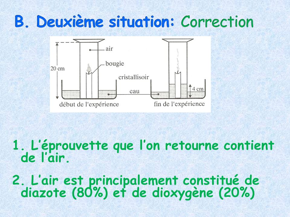 B. Deuxième situation: Correction