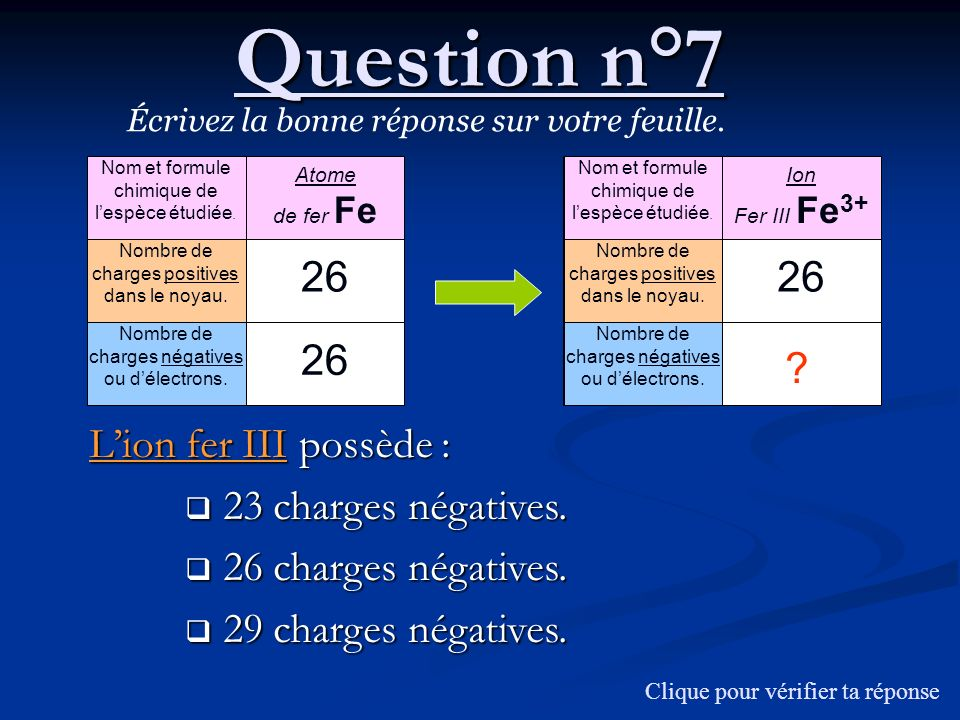 Question n°7 26 26 L'ion fer III possède : 23 charges négatives.
