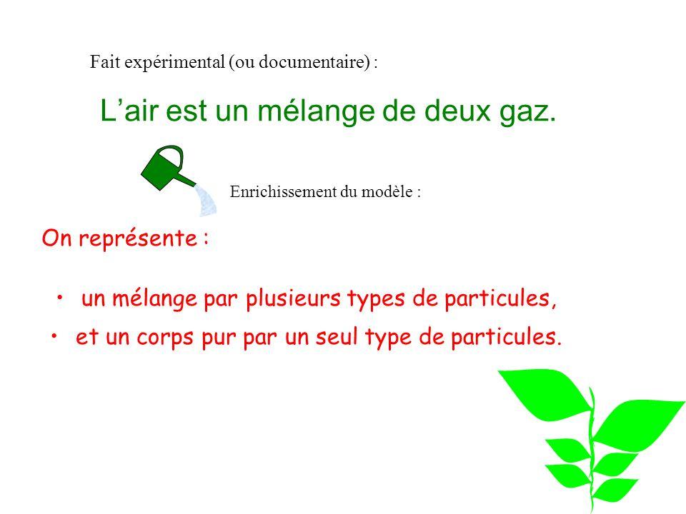 L'air est un mélange de deux gaz.