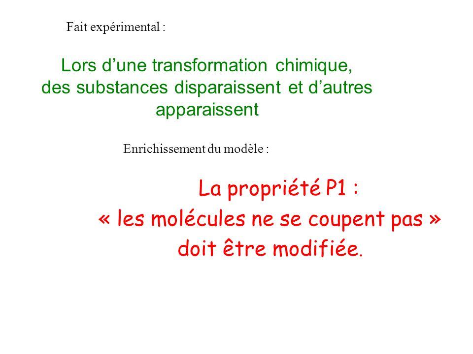 « les molécules ne se coupent pas » doit être modifiée.