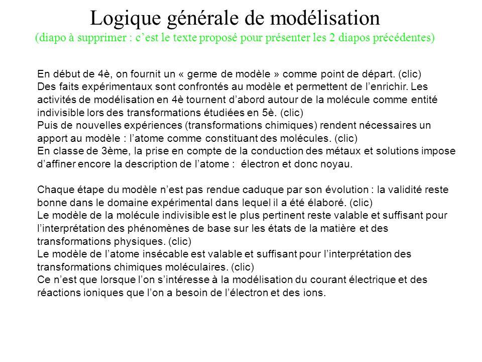 Logique générale de modélisation (diapo à supprimer : c'est le texte proposé pour présenter les 2 diapos précédentes)