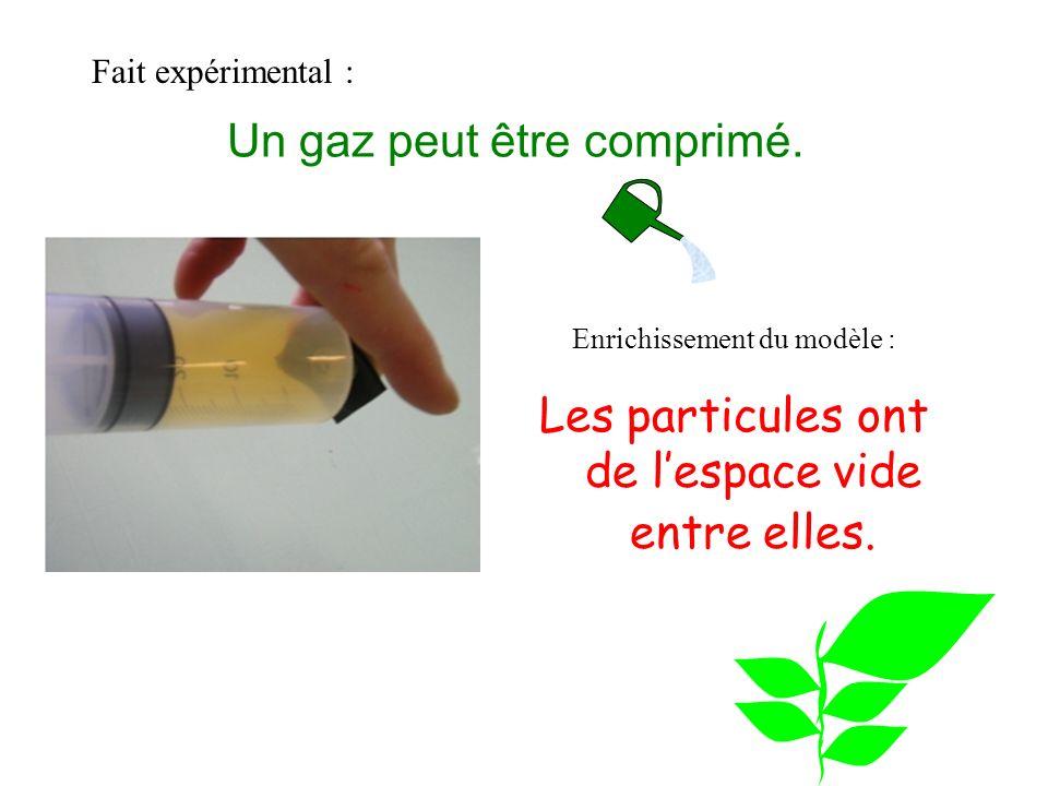 Un gaz peut être comprimé.