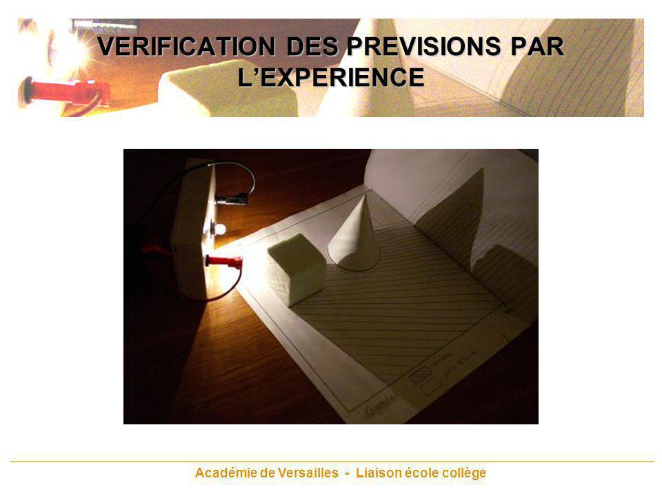 VERIFICATION DES PREVISIONS PAR L'EXPERIENCE