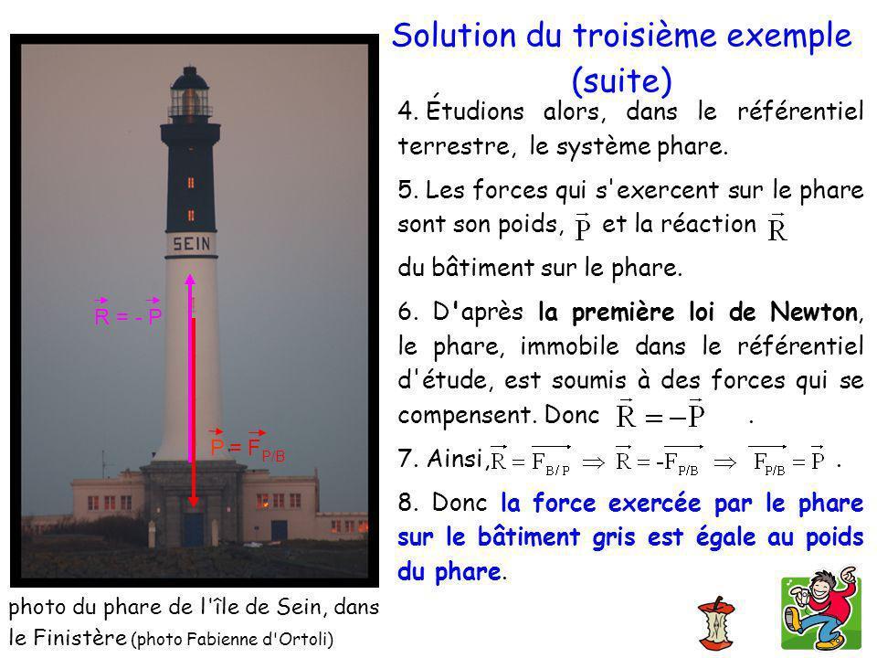 Solution du troisième exemple (suite)