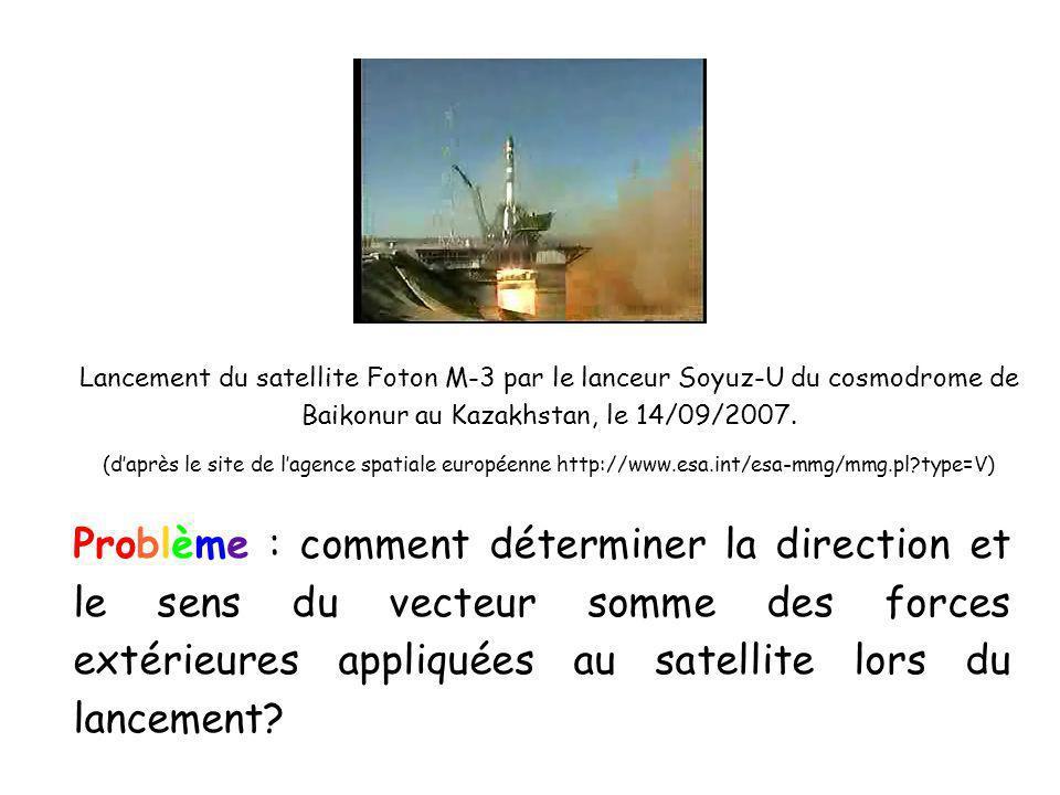 Lancement du satellite Foton M-3 par le lanceur Soyuz-U du cosmodrome de Baikonur au Kazakhstan, le 14/09/2007.